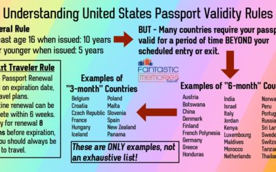 Understanding U.S. Passport Validity Issues